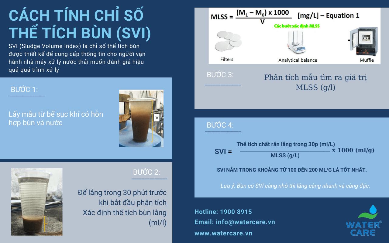 Cách kiểm tra chất lượng bùn trong hệ thống xử lý nước thải